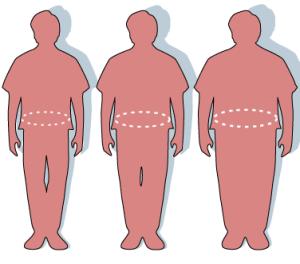 dor nas costas e obesidade