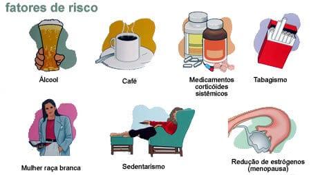 clinica vertebrata - sintomas osteoporose